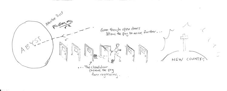 LetterToAModernDayJob Abyss Doors